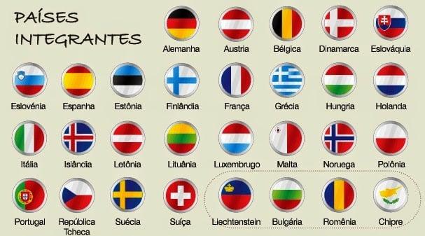 Países integrantes do Tratado de Schengen